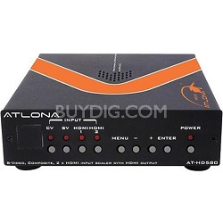 Composite + S-Video + Dual HDMI input Scaler