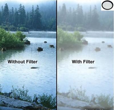 77F3 77mm Fog 3 Filter