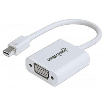 Mini DisplayPort to VGA Adapter Female - 151382