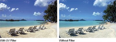 36mm Multicoated UV Protective Filter (you must have this basic clear filter!)