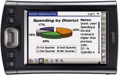 TX HandHeld Organizer w/ WiFi and Bluetooth Technology