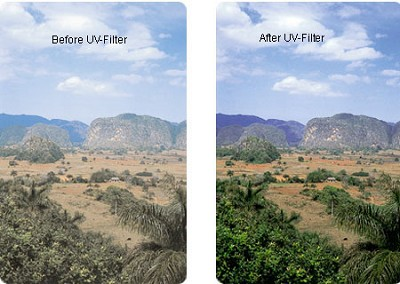 58mm UV SHPMC Protective Filter - 705811