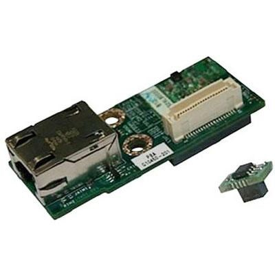 Remote KVM Server Management - AXXRMM4